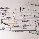 disegni dell'acustica dell'Auditorium di Renzo Piano