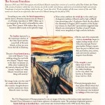 Laphams Quarterly, Edward Munch, Urlo della natura