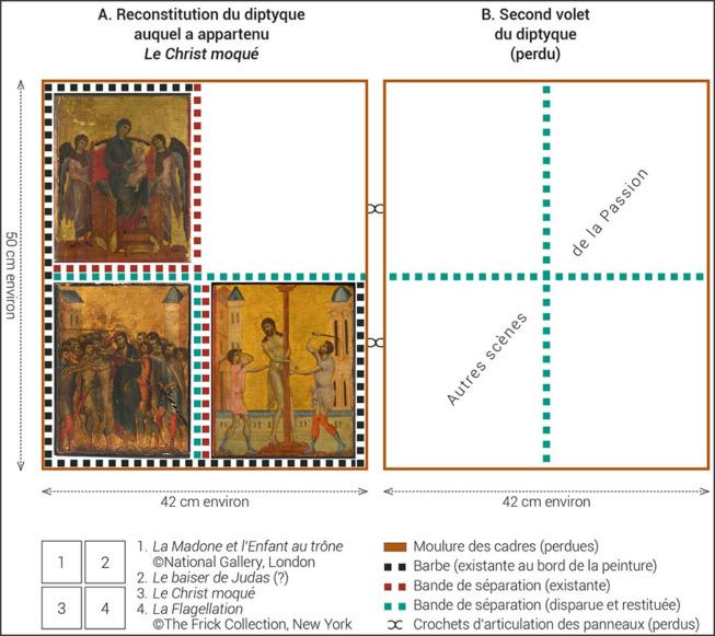 Cimabue, Cristo deriso, 1280